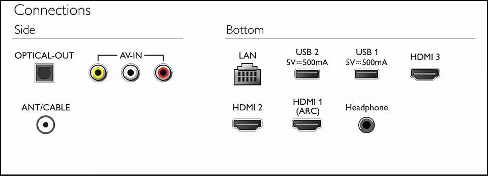 تلویزیون 4K هوشمند فیلیپس مدل 50PUT6004 سایز 50 اینچ